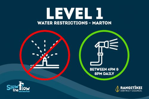 Water Restriction Level 1 Web News Image